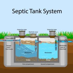 septic tank diagram