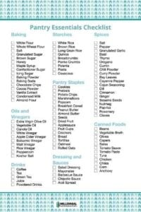kitchen essential items list