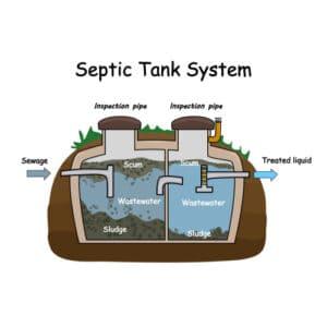 septic tank system diagram